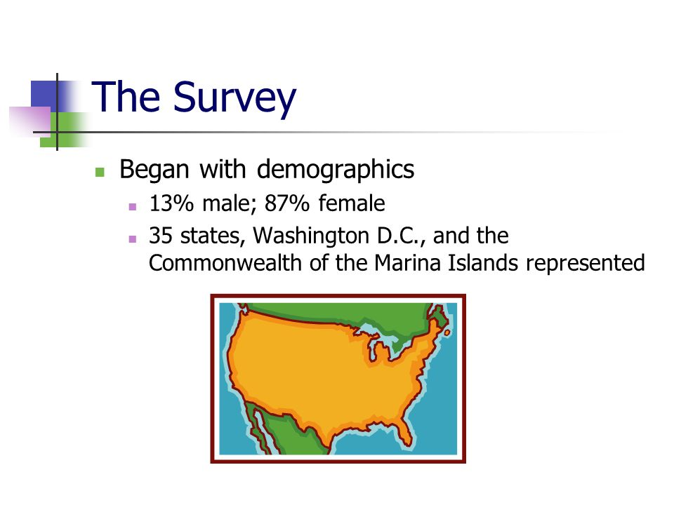 The Survey Began with demographics 13% male; 87% female