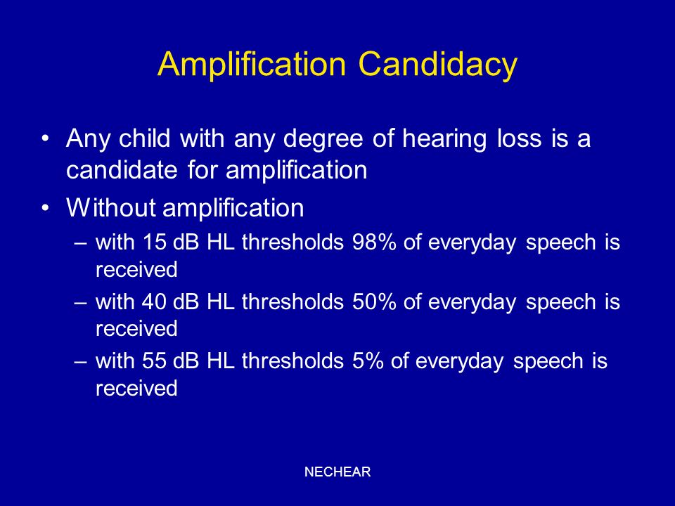 Amplification Candidacy