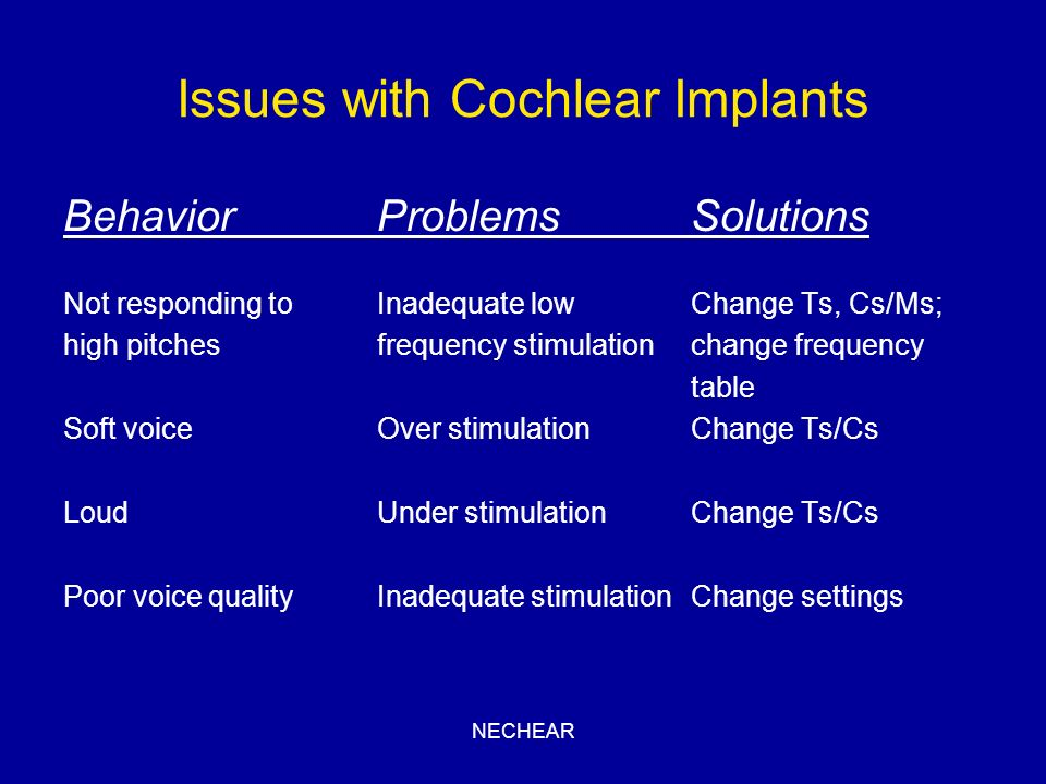 Issues with Cochlear Implants