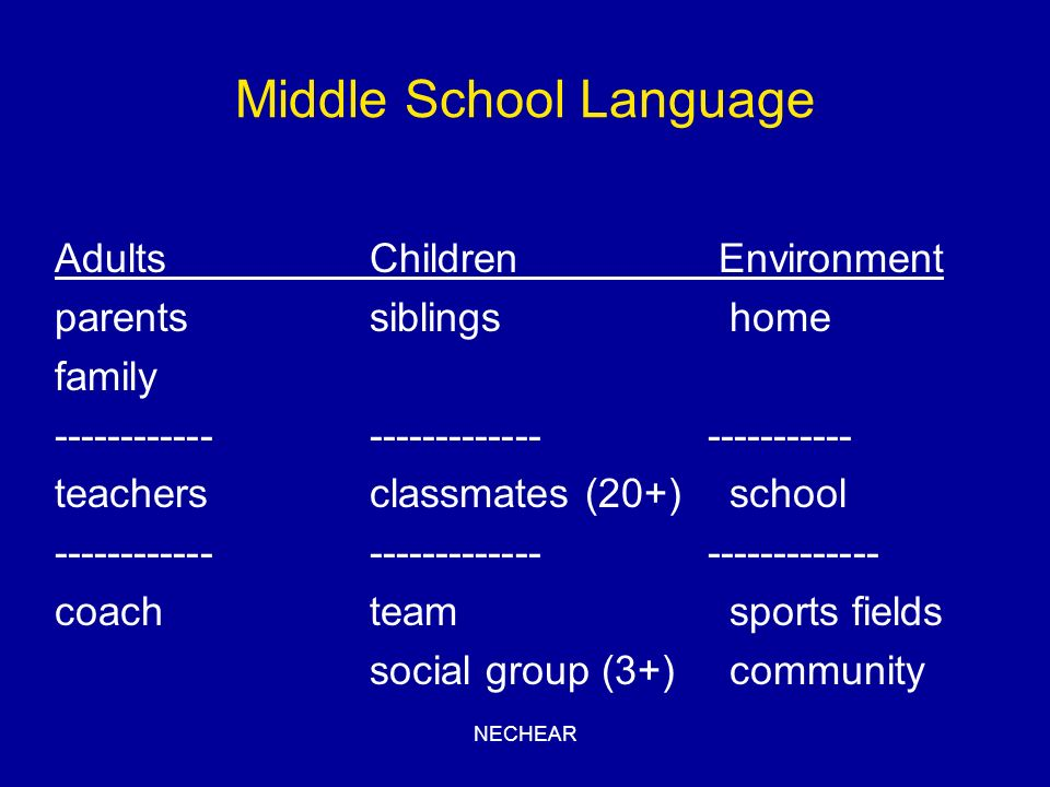 Middle School Language