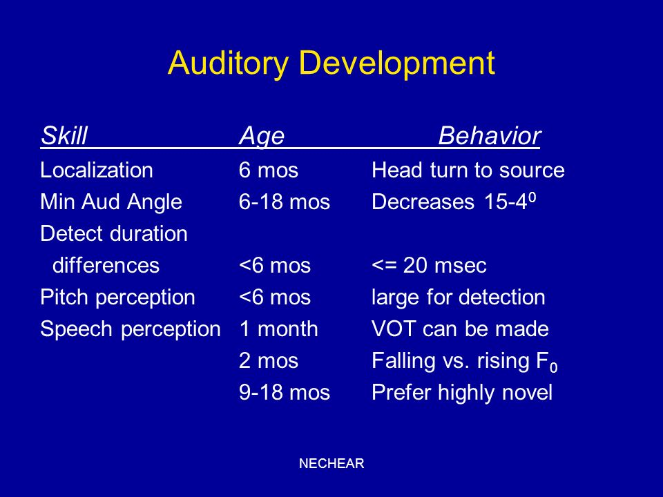 Auditory Development Skill Age Behavior