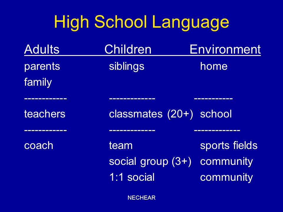 High School Language Adults Children Environment parents siblings home