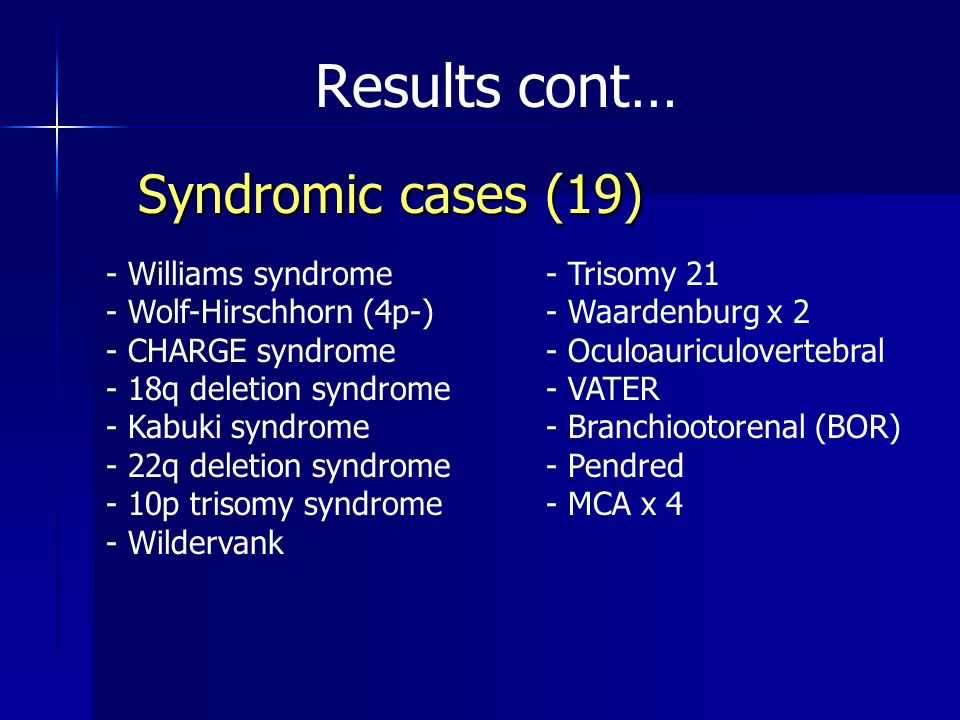 Results cont… Syndromic cases (19) - Williams syndrome