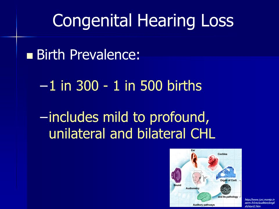Congenital Hearing Loss