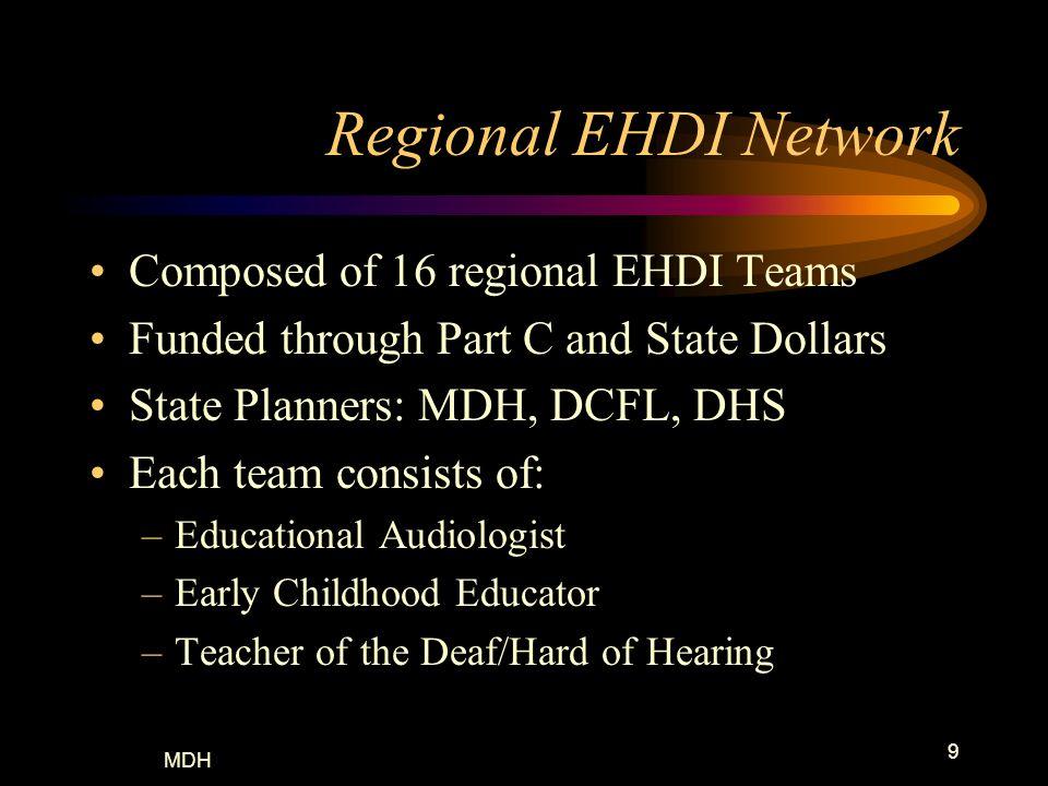 Regional EHDI Network Composed of 16 regional EHDI Teams