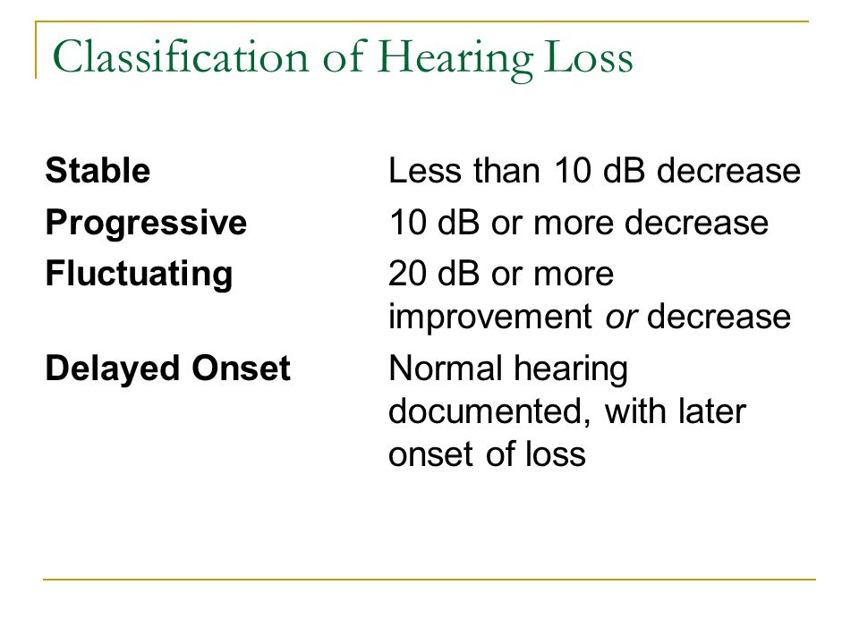 Classification of Hearing Loss
