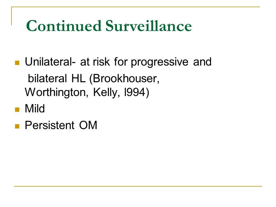 Continued Surveillance