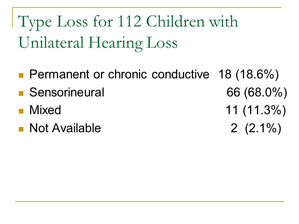 Type Loss for 112 Children with Unilateral Hearing Loss