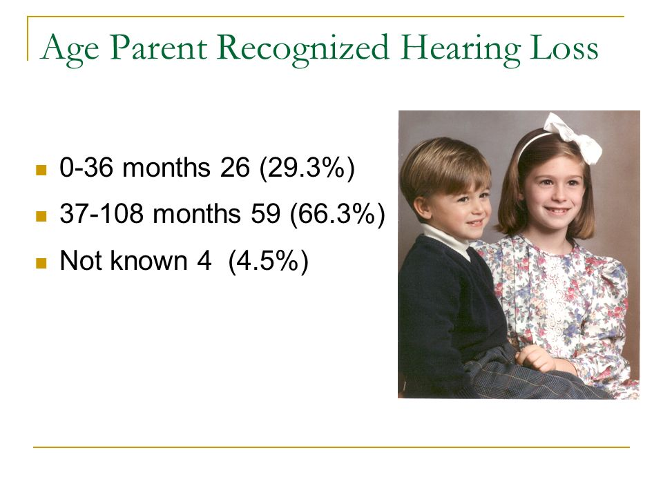 Age Parent Recognized Hearing Loss
