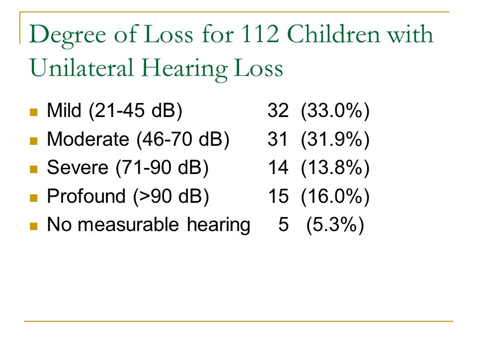 Degree of Loss for 112 Children with Unilateral Hearing Loss