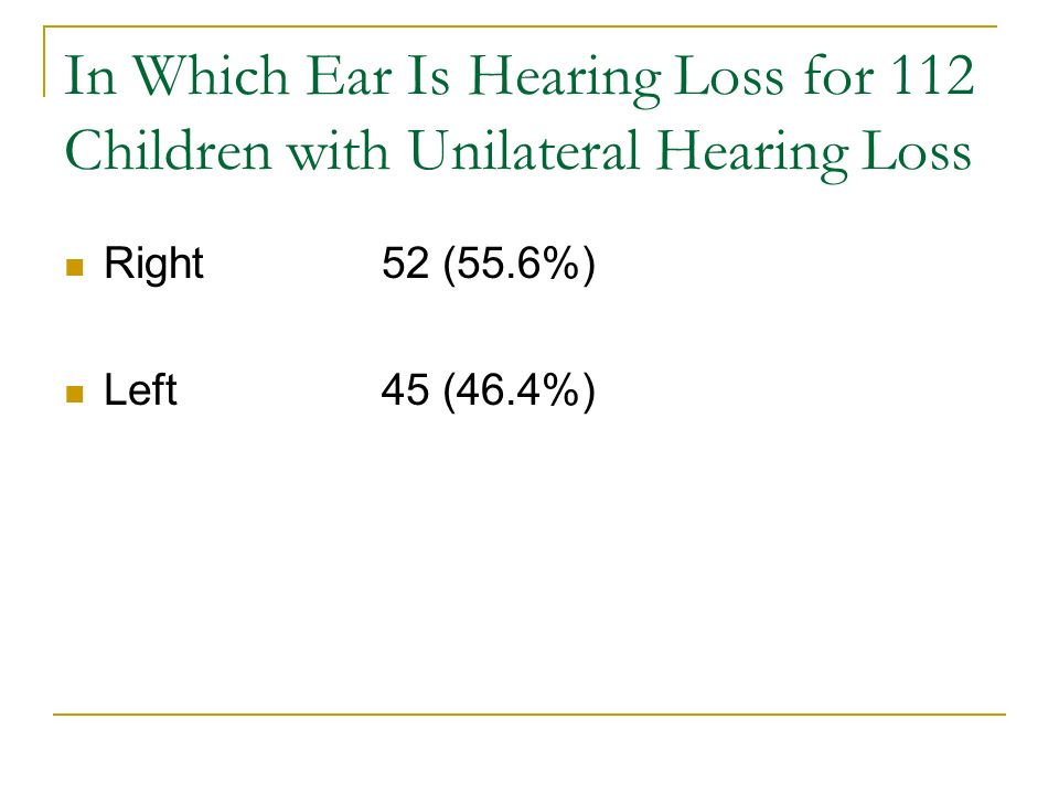 In Which Ear Is Hearing Loss for 112 Children with Unilateral Hearing Loss