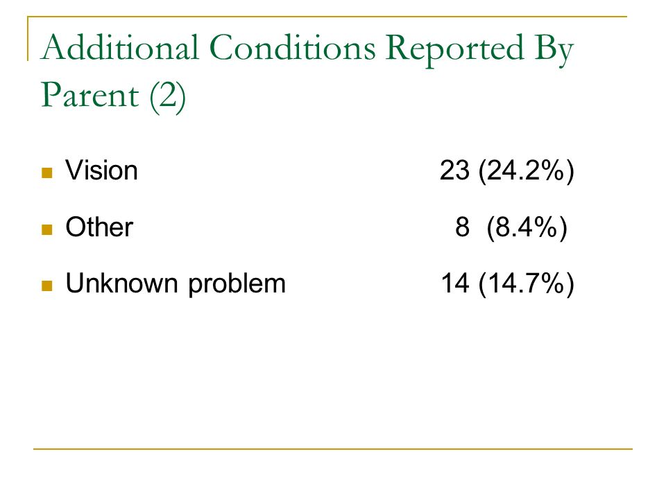 Additional Conditions Reported By Parent (2)
