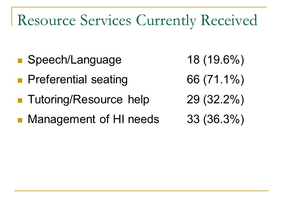 Resource Services Currently Received