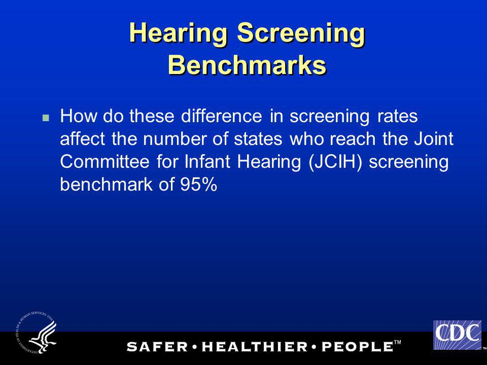 Hearing Screening Benchmarks