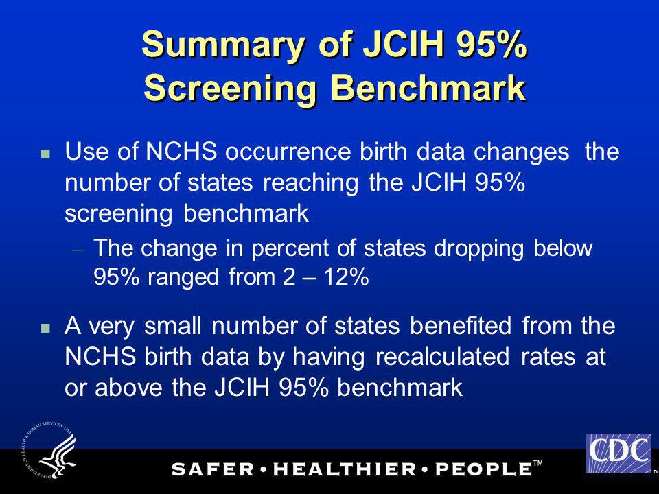 Summary of JCIH 95% Screening Benchmark