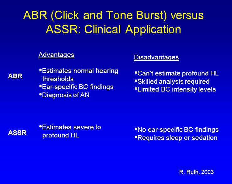 ABR (Click and Tone Burst) versus ASSR: Clinical Application
