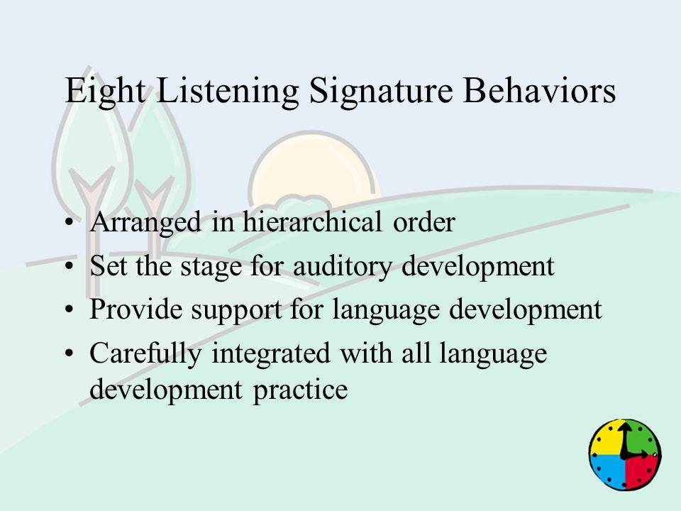 Eight Listening Signature Behaviors