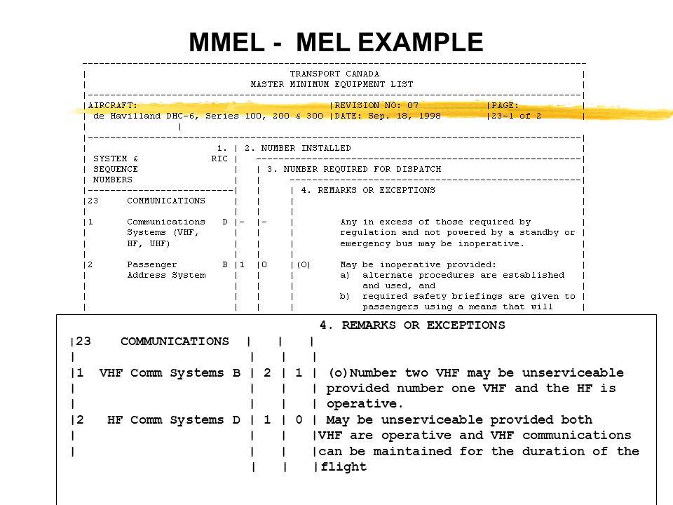 MMEL - MEL EXAMPLE