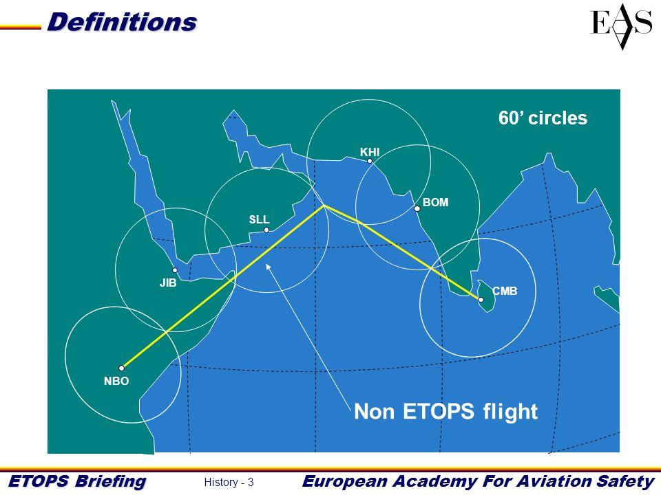 Definitions 60' circles KHI BOM SLL JIB CMB NBO Non ETOPS flight