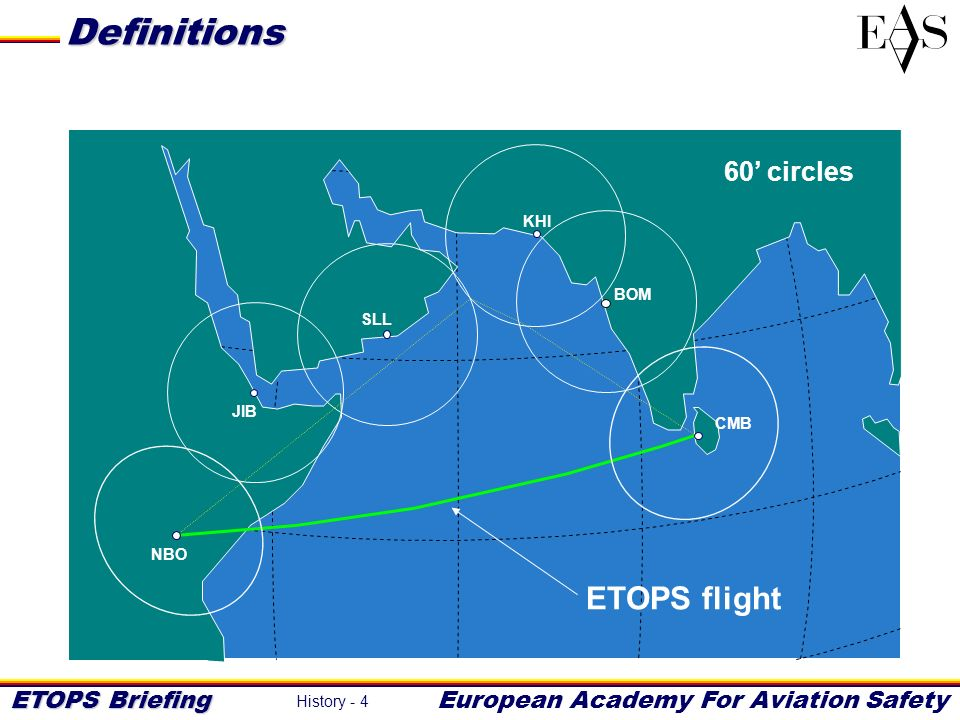 Definitions 60' circles KHI BOM SLL JIB CMB NBO ETOPS flight