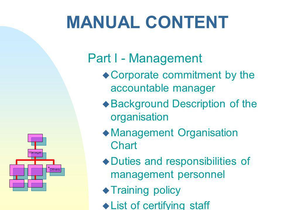 MANUAL CONTENT Part I - Management