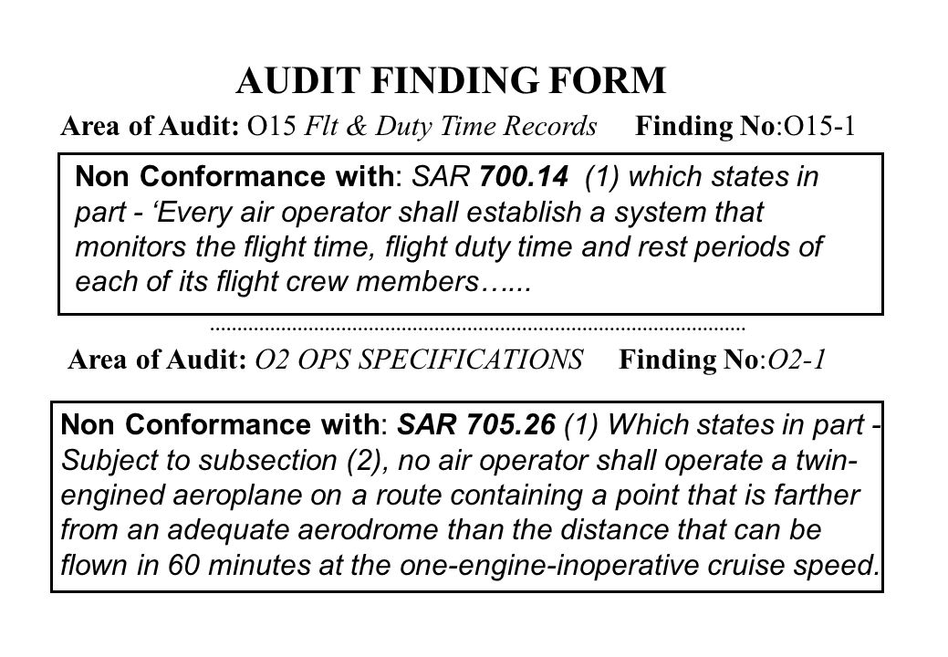 AUDIT FINDING FORM Area of Audit: O15 Flt & Duty Time Records Finding No:O15-1.