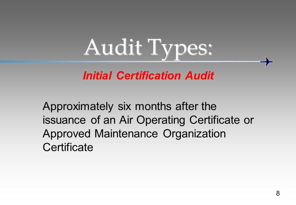 Initial Certification Audit