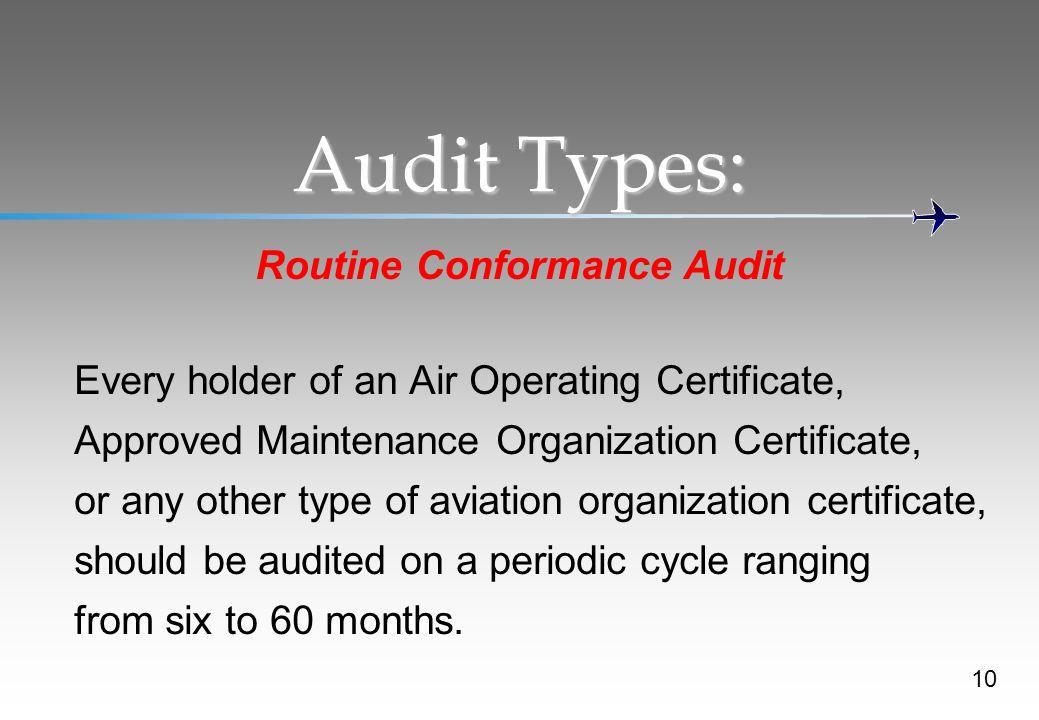 Routine Conformance Audit
