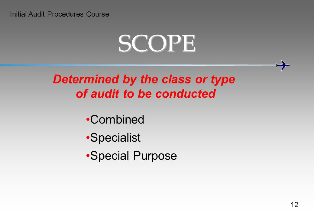 Determined by the class or type of audit to be conducted