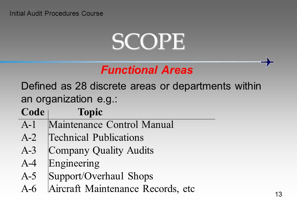 SCOPE Functional Areas
