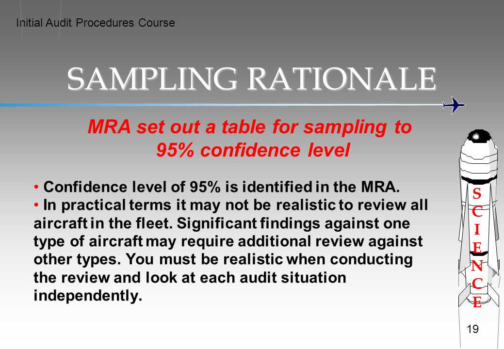 MRA set out a table for sampling to 95% confidence level