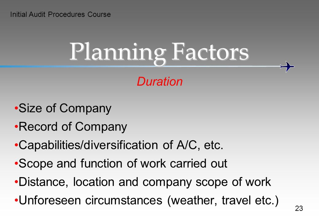 Planning Factors Duration Size of Company Record of Company