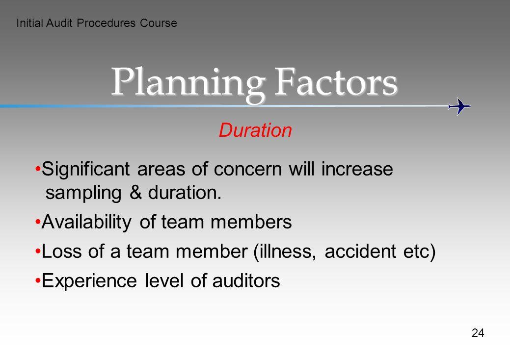 Planning Factors Duration