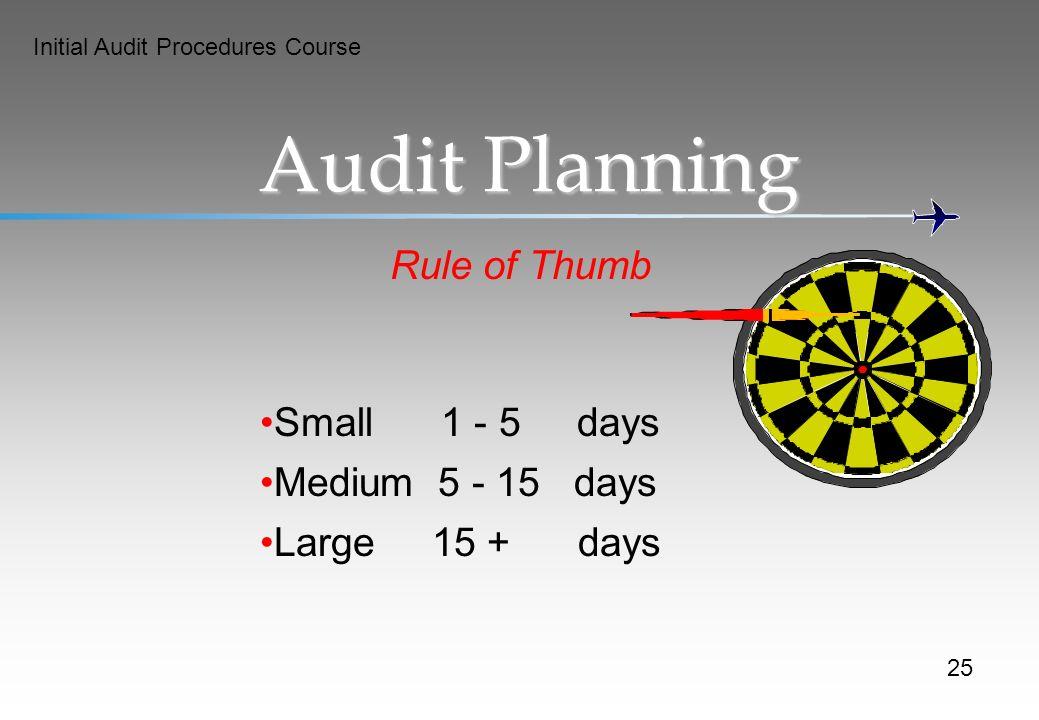 Audit Planning Rule of Thumb Small 1 - 5 days Medium 5 - 15 days