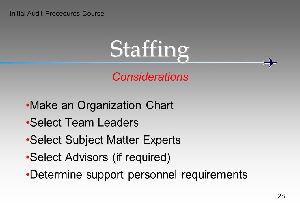 Staffing Considerations Make an Organization Chart Select Team Leaders