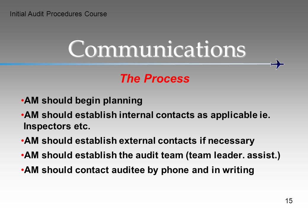 Communications The Process AM should begin planning