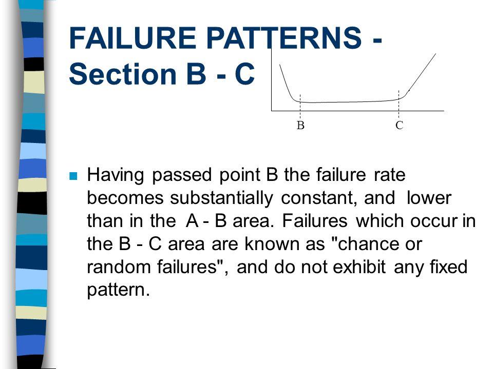FAILURE PATTERNS - Section B - C