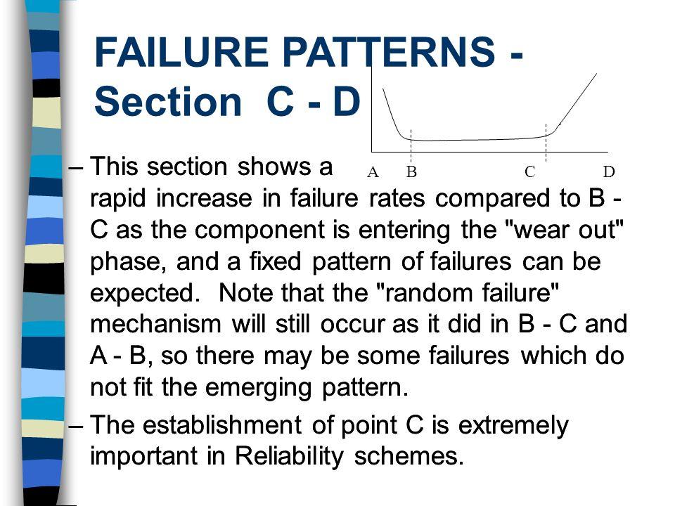 FAILURE PATTERNS - Section C - D