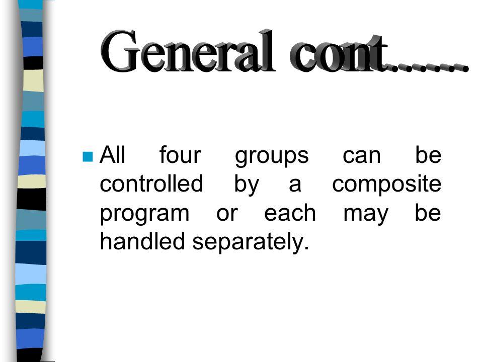 General cont......