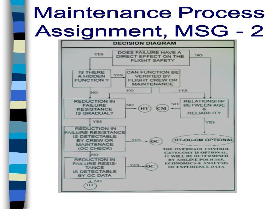 Maintenance Process Assignment, MSG - 2
