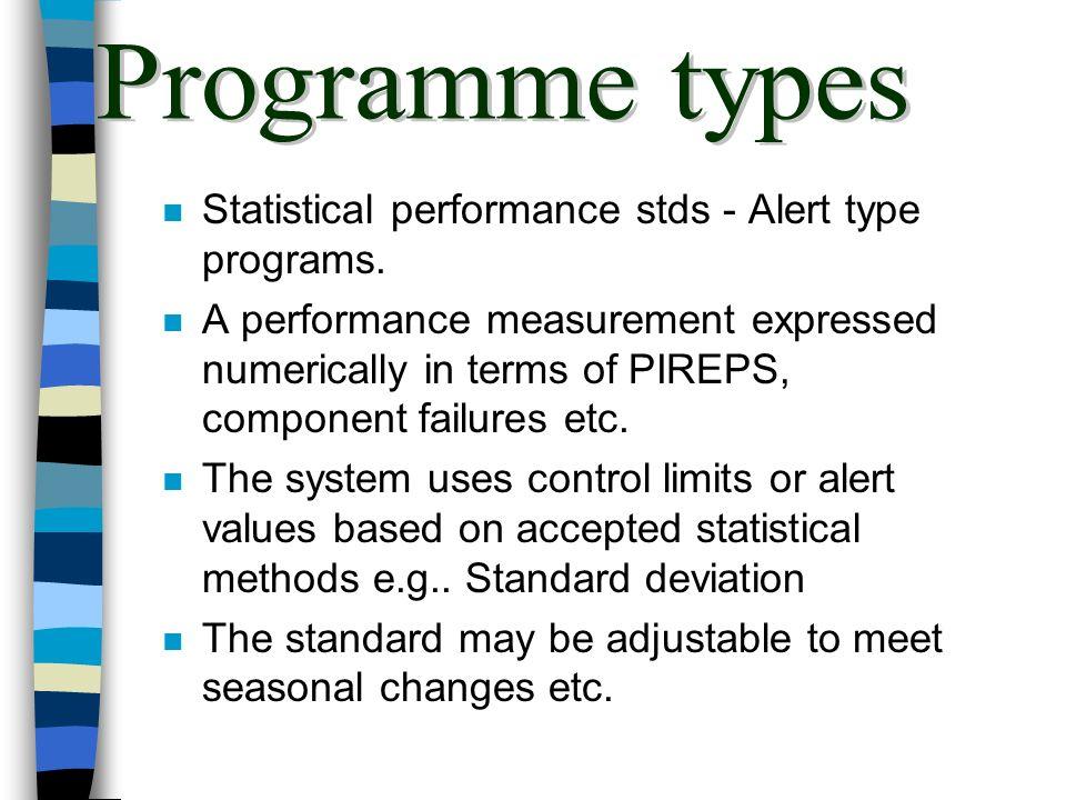 Programme types Statistical performance stds - Alert type programs.