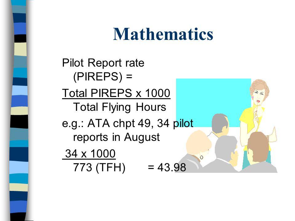 Mathematics Pilot Report rate (PIREPS) =