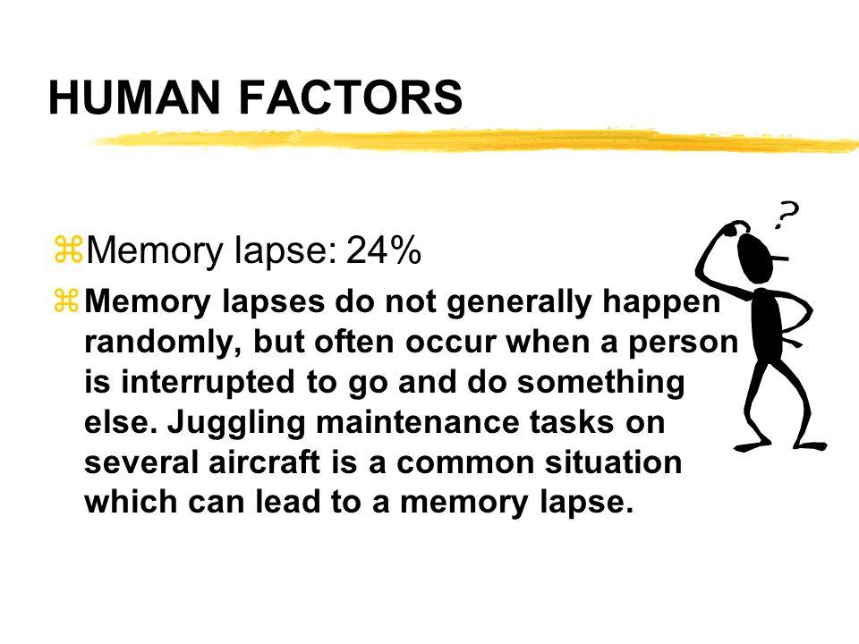HUMAN FACTORS Memory lapse: 24%