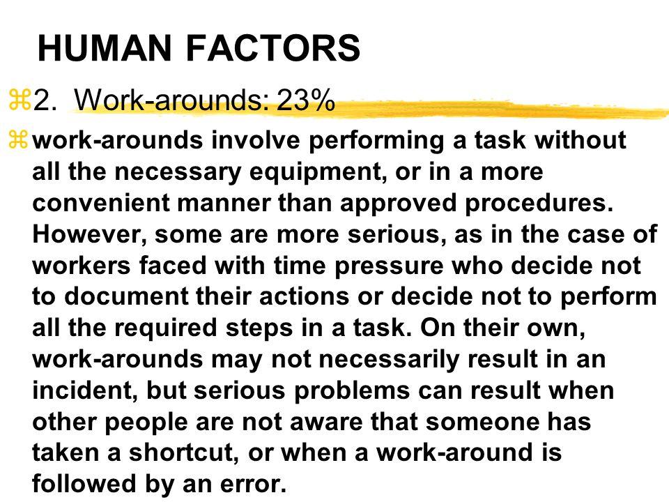 HUMAN FACTORS 2. Work-arounds: 23%