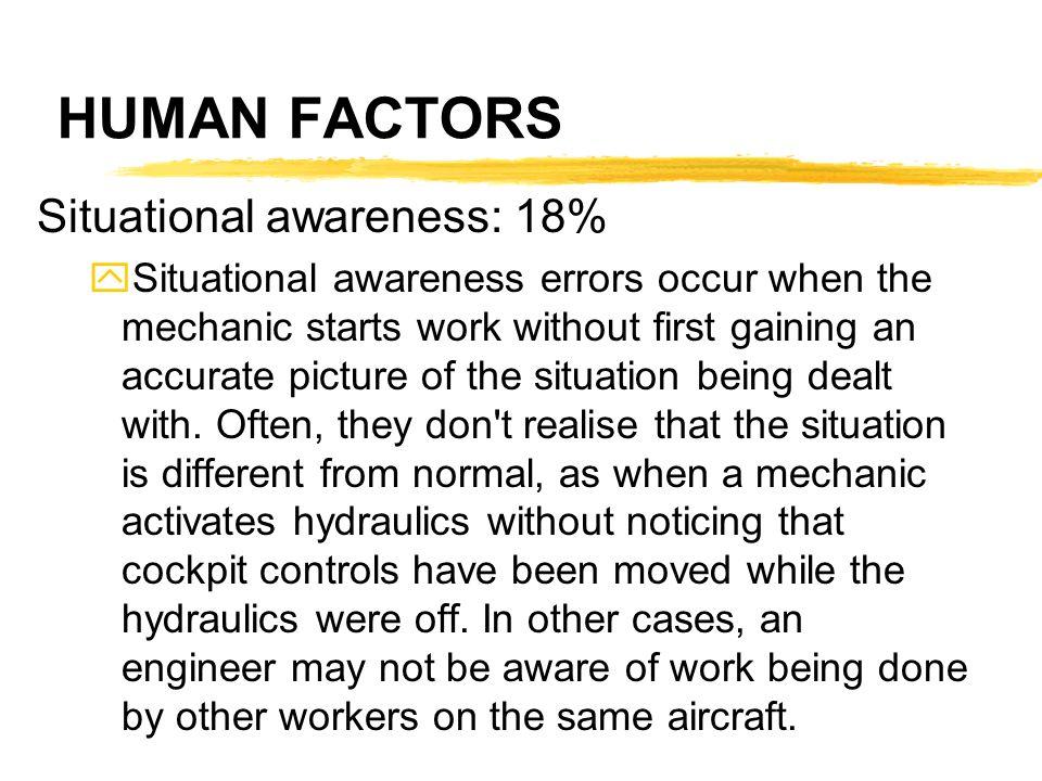 HUMAN FACTORS Situational awareness: 18%