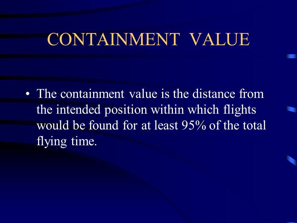 CONTAINMENT VALUE