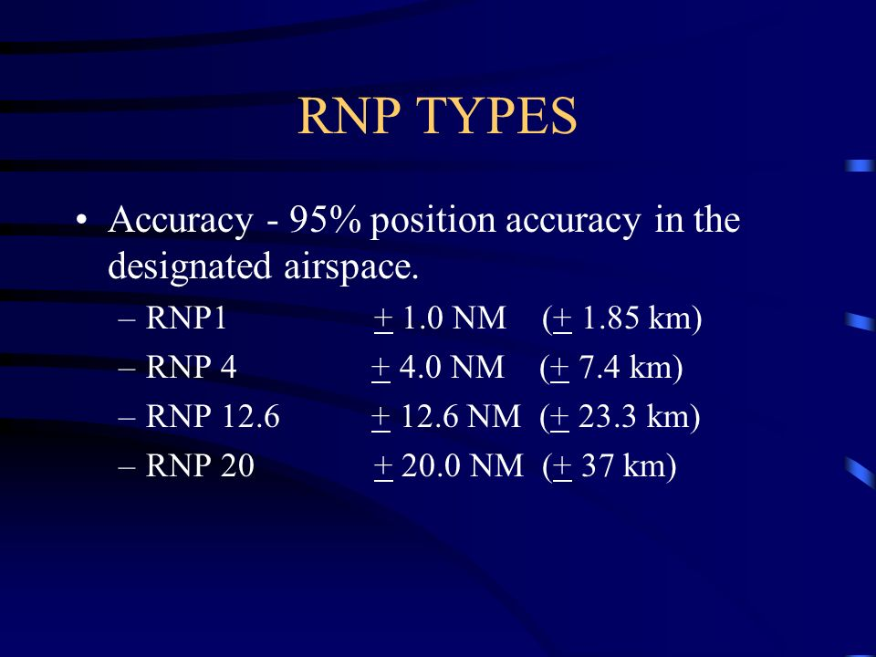 RNP TYPES Accuracy - 95% position accuracy in the designated airspace.