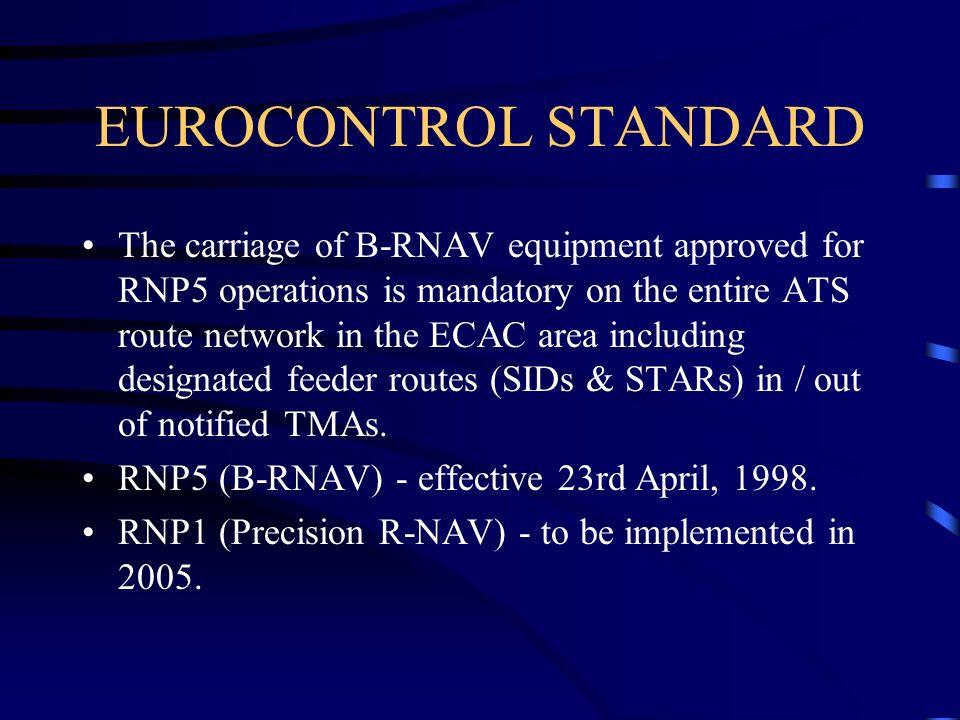 EUROCONTROL STANDARD