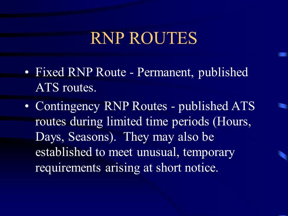 RNP ROUTES Fixed RNP Route - Permanent, published ATS routes.
