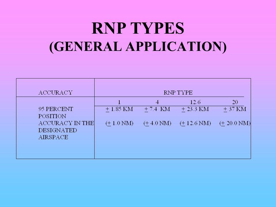RNP TYPES (GENERAL APPLICATION)